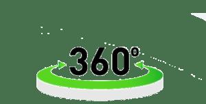 360 Grad Virtual Tour Ihrer Immobilie